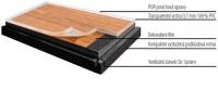 Zámkové vinylové dílce Gerflor Creation Clic - složení