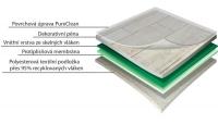 Složení PVC podlahy s textilní podložkou Gerflor Primetex