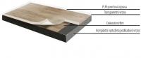 Složení vinylové podlahy Gerflor Insight
