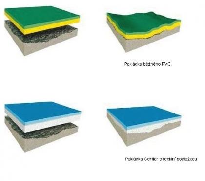 Pokládka PVC podlahy s textilní podložkou Gerflor