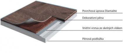PVC podlahy s textilní podložkou Gerflor Turbo