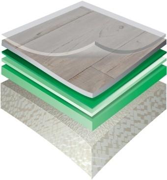 Složení PVC podlahy s textilní podložkou Gerflor Home Comfort